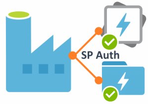 Azure Data Factory V1 V2 Service Principal Authentication For Azure Data Lake Welcome To The Technical Community Blog Of Paul Andrew
