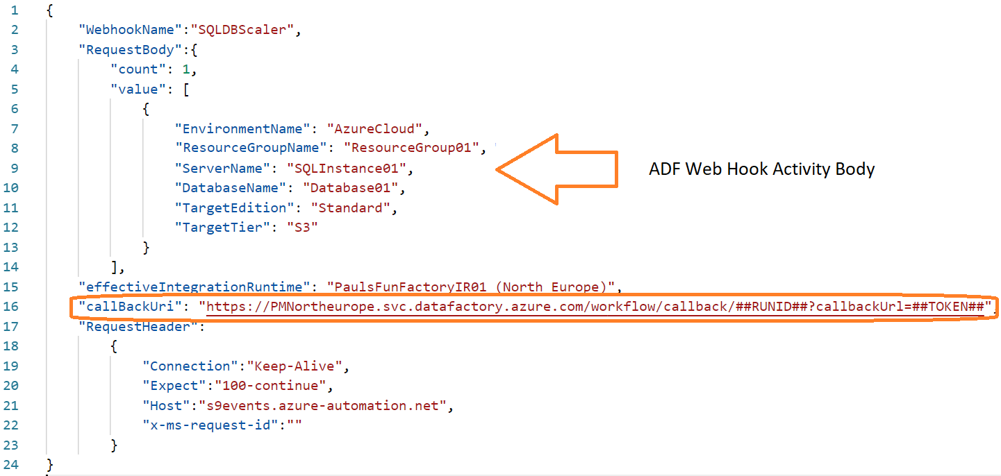 Azure Data Factory – Web Hook vs Web Activity – Welcome to